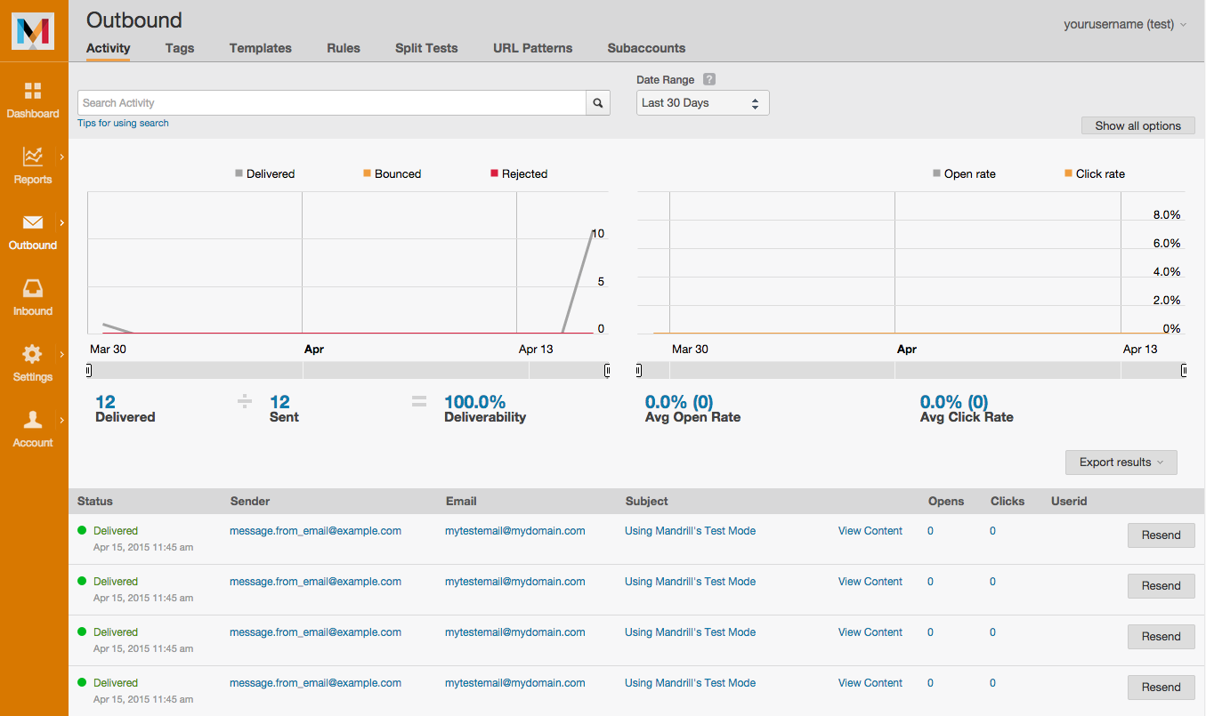 Test mode in the Mandrill web interface